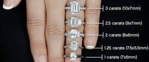 Emerald Cut Stone Size Chart The Ultimate Emerald Cut Diamond Guide Hacks And Insider