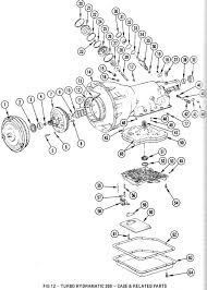 2000 chevy blazer 4x4 automechanic chevy transmission breakdown diagram