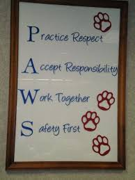 Chart Decoration Ideas For School School Office Decoration K5learning