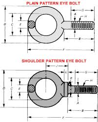 Nominal Bolt Diameter Chart Forged Eye Bolt Dimensions