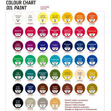Oil Paint Colour Chart Mont Marte Oil Paint 100ml