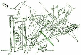 1993 chevy cavalier stereo wiring diagram images wiring diagram 1964 chevy wiring diagram besides gm steering column as