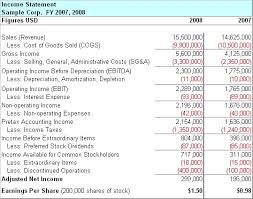 balance sheet and income statement template example of balance sheet and income statement