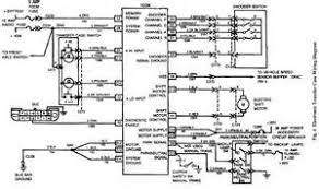 similiar 1997 chevrolet s10 blazer wiring harness keywords 2001 chevy blazer wiring diagram
