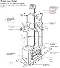 a proper chimney chase for a prefab or zero clearance chimney provides protection and insulation against