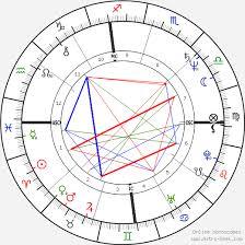 Birth chart of Marcy Hamm - Astrology horoscope