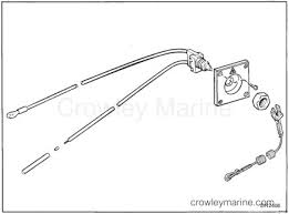 emergency ignition cutoff switch kit crowley marine all photographs and illustrations used not necessarily depict actual models or equipment but are intended only for reference