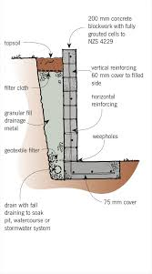 Small Picture retaining wall footing design reinforced concrete wall design