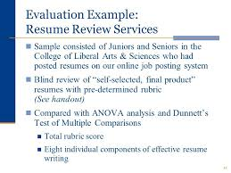 Resume Review Online Learning Outcomes Critical To Assessment Video Best Resume Review Services