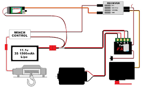 wiring diagram for electric winch the wiring diagram wiring diagram 12 volt winch wiring wiring diagrams for car wiring diagram