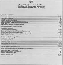 cash statements cash flow statement expenses