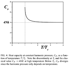 compressibility definition. the isothermal compressibility, defined as kt \u003d -(1/ compressibility definition
