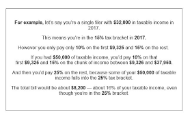 Payroll Calculator Michigan The J1 Students Bullsh T Free Guide To Tax In The Us