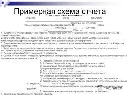 Презентация на тему v курсv курс углубить и закрепить  17 Примерная схема отчета Отчет о педагогической практике