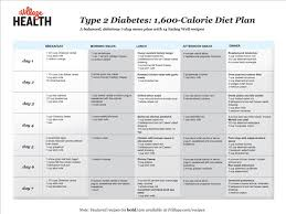 diabetes food menus health wellness nutrition fitness diet relationships more