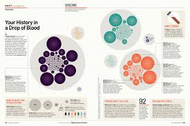 Catalyst Design Vt Pin By Catalyst Design On Infographic Design Data