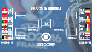 Jun 15, 2021 · uefa euro 2021 france vs. Look Here Is The Bracket For The Euro 2016 Round Of 16 Knockout Stages Cbssports Com