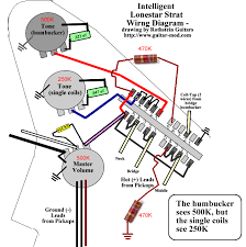strat hss wiring diagram bookmark about wiring diagram • help i need an hss wiring diagram rh seymourduncan com hss strat wiring diagram 1 volume 1 tone squier stratocaster hss wiring diagram