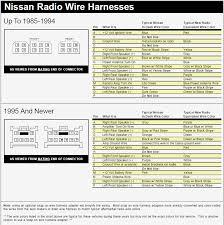 great new pioneer radio wiring diagram pioneer car stereo wiring