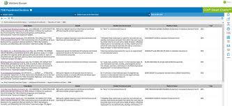 Cch Smart Charts Wk Trademark Navigator Wolters Kluwer Legal Regulatory