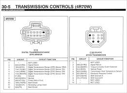 wire diagram for jeep cherokee lotusconsultoresassociados com wire diagram for jeep cherokee jeep stereo wiring diagram fresh grand harness radio jeep cherokee wiring