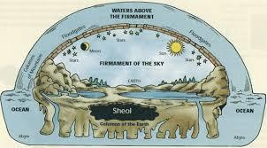Resultado de imagen de croquis tierra plana pilares en honor a la verdad