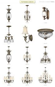 the plantation collectionhinkley lighting plantation collection in burnished bronze