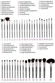 eye brushes guide. bh cosmetics advanced brush set eyebrow makeup tips eye brushes guide