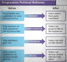 Progressive Legislation Chart Answers H Chart Of Traditional And Progressive Curriculum