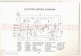 110cc chinese quad bike wiring diagram wiring diagrams 110cc chinese quad bike wiring diagram image about