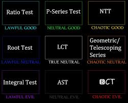 Chaotic Neutral Chart Test Convergence Test Alignment Chart Ratiotestisthebesttest