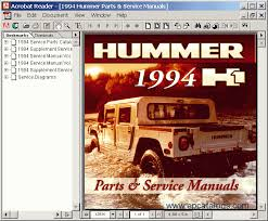 hummer h1 1994 spare parts catalog cars catalogues screenshots for hummer h1 1994