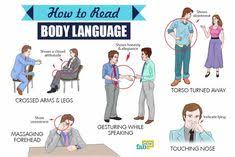 Body Language Meanings 3 Copying Your Body Language Is A Good Thing Have You Ever Been In