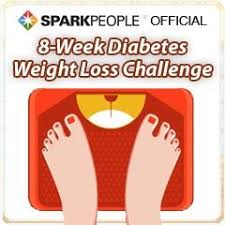 Diabetes Weight Chart Take Control Of Your Weight And Your Diabetes Sparkpeople