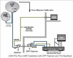 dish tv wiring diagram wiring diagrams best dish cable wiring wiring diagrams best samsung wiring diagram dish cable diagram trusted wiring diagram online