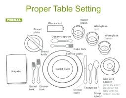 Table Setting Chart Table Setting Template Ourwolfden Com