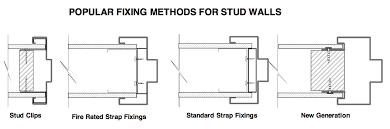 door jamb detail plan. Metal Door Frame - Industry Terminology Jamb Detail Plan N