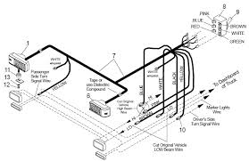 meyers plow wiring diagram meyers wiring diagrams truck lite meyers plow wiring diagram