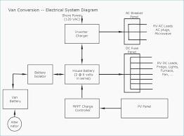 welder plug wiring diagram wiring diagram libraries 60 beautiful 220v welder plug wiring diagram graphics wsmce orgmicrowave generator circuit diagram fresh what is