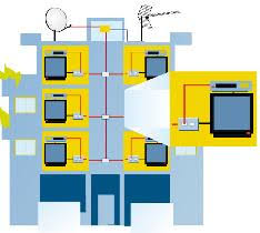 Pin By MUNDOZONE On RECEPTORES SATELITE  PinterestConectar Receptor Satelite Antena Comunitaria