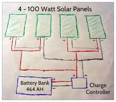 wiring diagram for solar panel to battery the wiring diagram upgrading our renogy rv solar system to 400 watts wiring diagram
