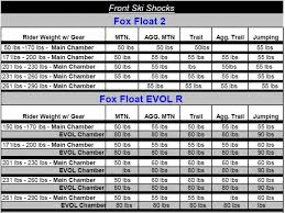 Fox Rear Shock Air Pressure Chart Experienced Fox Shocks Air Pressure Chart How To Set The