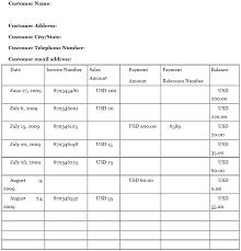 Ledger Example Types Of Ledgers Open Textbooks For Hong Kong