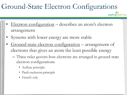 Ppt Lesson Objectives Express The Arrangement Of Electrons