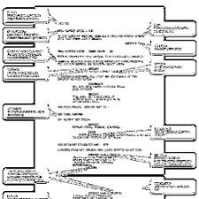 Movie Script Example How To Write A Screenplay Script Example Screenwriting Tips