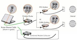 integrated lights out 3 ilo3 ライ゠ンスキー適用方法 image of the hardware needed to set up a wireless home network