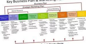green marketing essay cv builder online cheap custom essays online green marketing essay