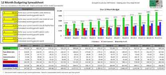 Sales Forecast Chart Template Simple Sales Forecast Template Monthly Sales Forecast