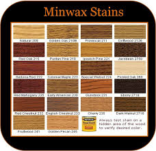 Furniture Stain Colors Chart Color Stains For Wood Suarahati123 Info