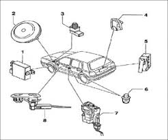 need a fuse box diagram! electrical problem 1997 volkswagen jetta 2002 Jetta 2 0 Fuse Box Diagram www 2carpros com forum automotive_pictures 248015_alarm_1_1 2002 Jetta Fuse Box Locations
